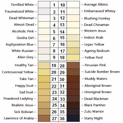 world s most disgusting color code world skin tone chart with names and color codes studioknow