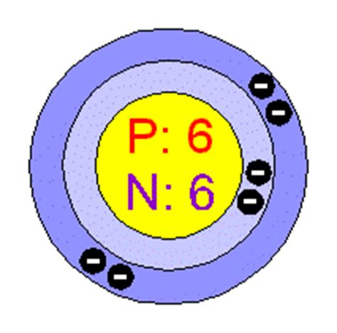 protons neutrons and electrons for boron chemical elements carbon c
