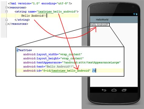 android layout width hello android the hello world application codeproject