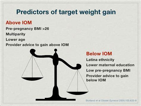 weight management pregnancy weight management in pregnancy and postpartum