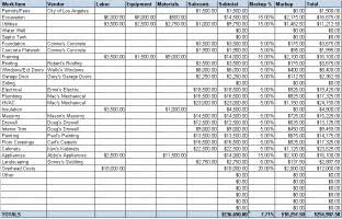 construction estimating spreadsheet template construction estimating software