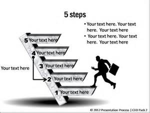 step ladder risk assessment template powerpoint ladder from ceo pack 2