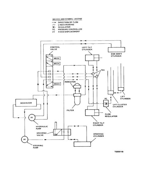 diagram of hydraulic best hydraulic system diagram images electrical and