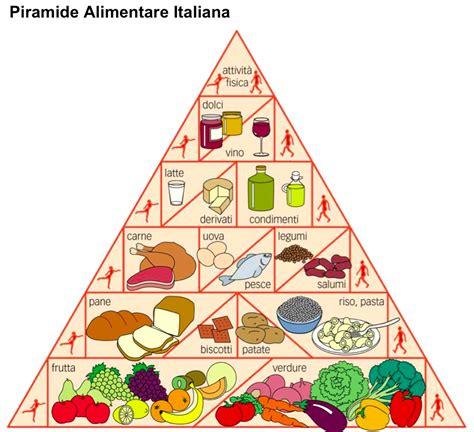 piramide alimentare pin piramide alimentare on