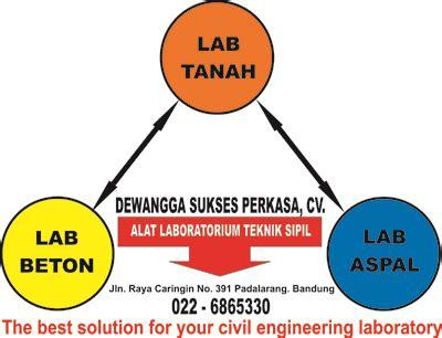 Jual Alat Test Cbr alat cbr lapangan field cbr test alat lab tanah alat