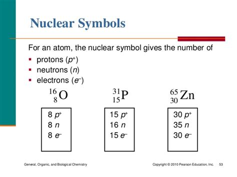 Nuclear Symbol For Proton by Chapter 3 Lecture Presentation