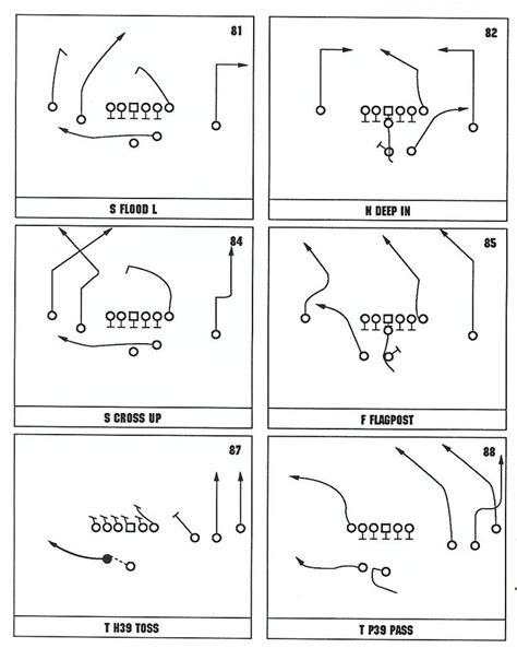 the superpower playbook books c64sets madden football offensive playbook page 15