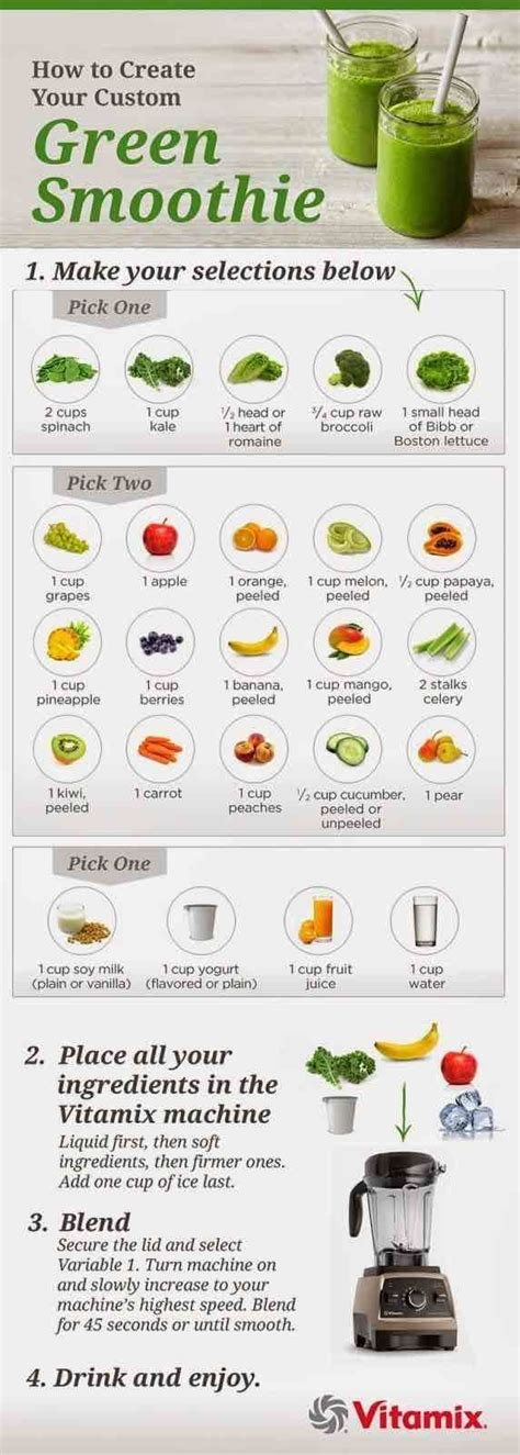 Simple Fruit And Veggie Detox Diet by Juicing Recipes For Detoxing And Weight Loss Smoothie