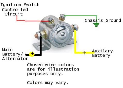 continuous duty solenoid wiring diagram 24v starter wiring
