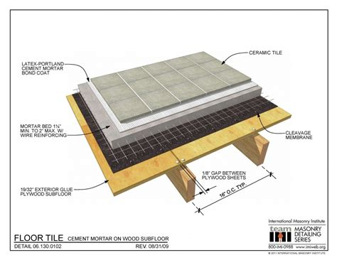 Concrete Floor Layers by Tile Layer Archives International Masonry Institute