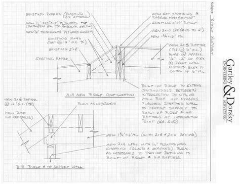 Dormer Construction Plans Shed Dormer Design Image Search Results