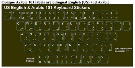 tutorial keyboard arabic cara menulis tulisan arab di linux keyboard arabic