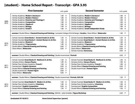 Transkript Nedir Elementary School Transcript Template