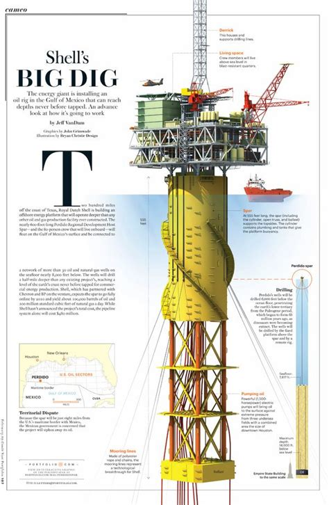 jacket design oil and gas 61 best images about oil rigs wildcats oil men on