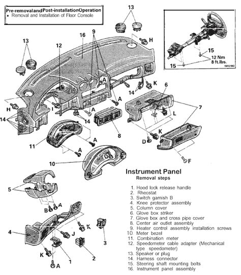 service manuals schematics 1994 ford lightning instrument cluster service manual how to remove dash panel from a 1991 porsche 944 removing instrument panel