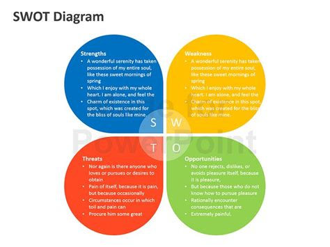 swat diagram swot diagram editable powerpoint slides swot