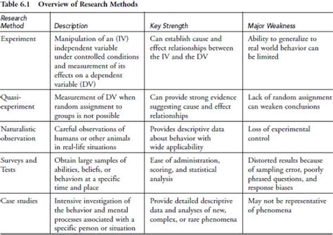 qualitative research themes definition best 20 qualitative research methods ideas on pinterest