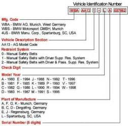 Chevrolet Serial Number Lookup Bmw Z3 Coup 232