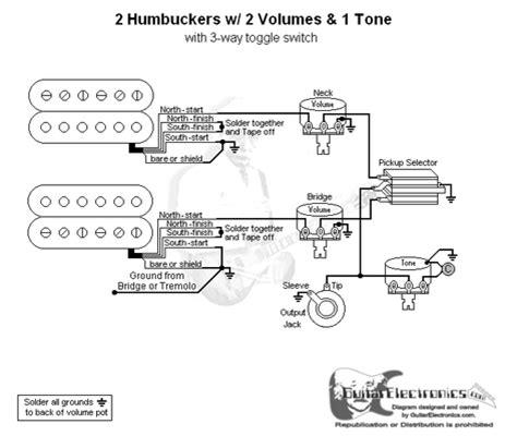 2 humbuckers 3 way toggle switch 2 volumes 1 tone