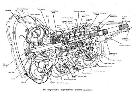 motor repair manual 1994 ford f150 parking system th350 transmission parts diagram autos post
