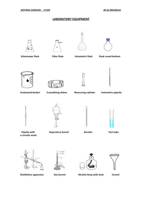 Drawing Quiz by Laboratory Equipment