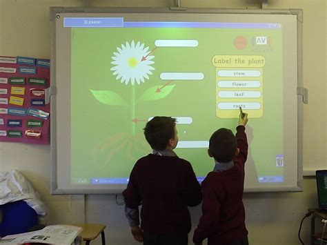 how to use an interactive whiteboard really effectively in your secondary classroom books interactive whiteboards pros cons