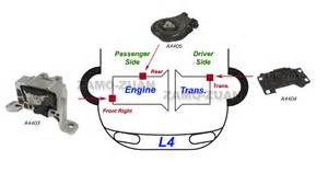 2004 2009 mazda 3 2 3l engine motor trans mount set 3pcs