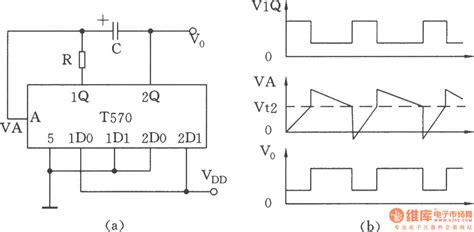 integrated circuit oscillator the oscillator composed of integrated circuit oscillator circuit signal processing circuit
