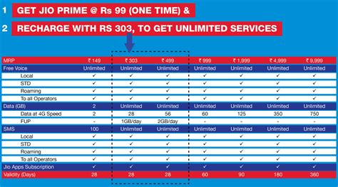 best home internet plans in bangalore best home internet plans in bangalore