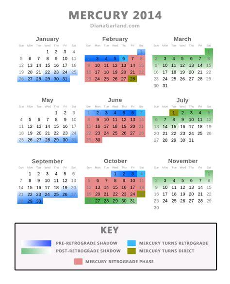 Mercury Retrograde Calendar Mercury Retrograde Calendar Dianagarland