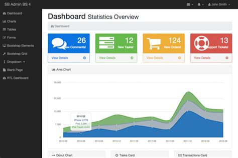 free bootstrap themes bower 30 bootstrap admin dashboard templates free download