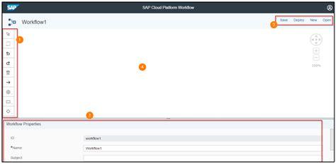 sap crm workflow scenarios model your workflow scenarios in the cloud sap blogs