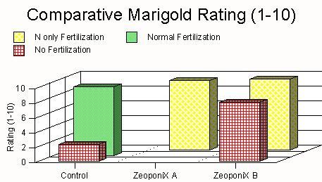 supplemental v amended marigold1 2