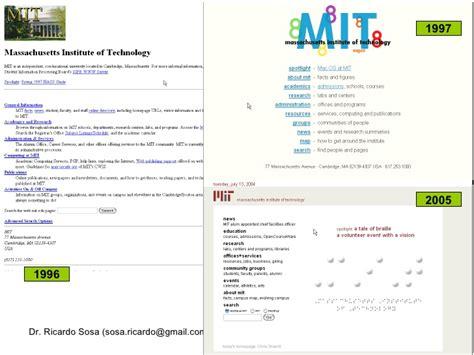 web design history web design history