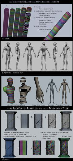 zbrush tutorial tools cloth brushes zbrush google search tuts pinterest
