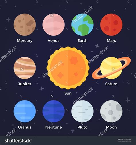 what colors are the planets planet colors for solar system project search