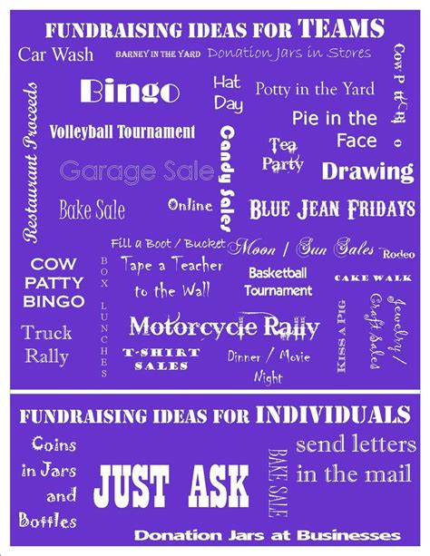 by walking and fundraising in the american cancer society making fundraising ideas from kick off relay for life