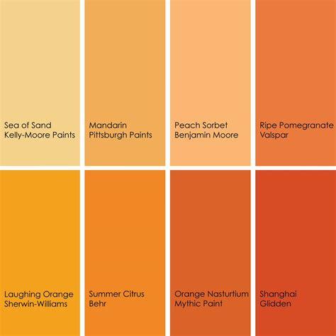 дизайн столовой в оранжевом цвете фото лучших идей