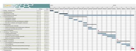 Visio Design Vorlagen Rene Hirt Ch Webdesign Skizzen