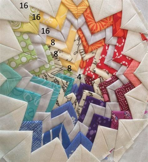 Somerset Patchwork And Quilting - 17 best images about patchwork foundation on