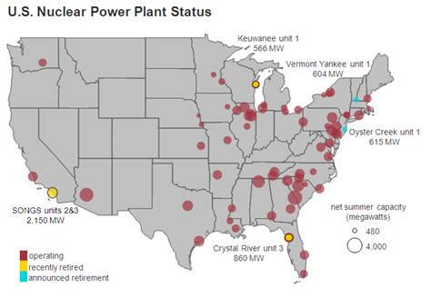 map us nuclear plants list of the largest nuclear power stations in the united