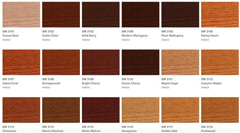 Paint Colors For Kitchen With Oak Cabinets by Hardwood Flooring Minneapolis Installation Sanding