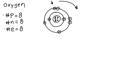 how to draw bohr diagrams how to draw bohr models