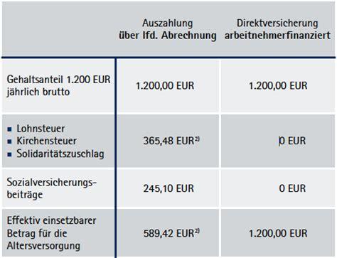 Kfz Versicherung Vergleich Continentale by Betriebliche Altersvorsorg Continentale Versicherung