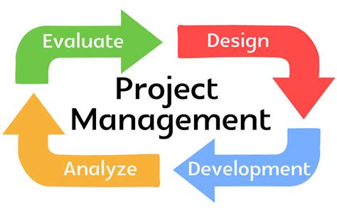 design management activities what do you know about project management