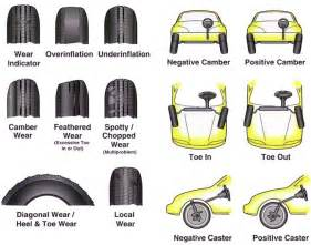 How Much Air Do My Car Tires Need How Can I Tell If My Car Needs An Alignment