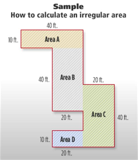 how to figure out square footage of a house seed calculator ryan turf renovation equipment