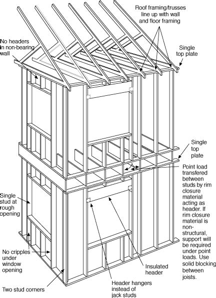 floor framing plans modern house plans by gregory la vardera architect usa