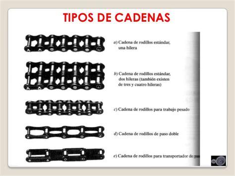 mecanismos de cadenas y catarinas transmision de cadenas