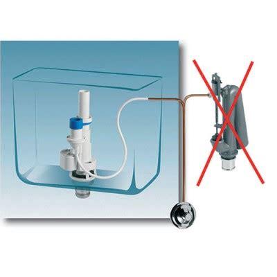 sostituzione cassetta wc sostituzione catis termosifoni in ghisa scheda tecnica